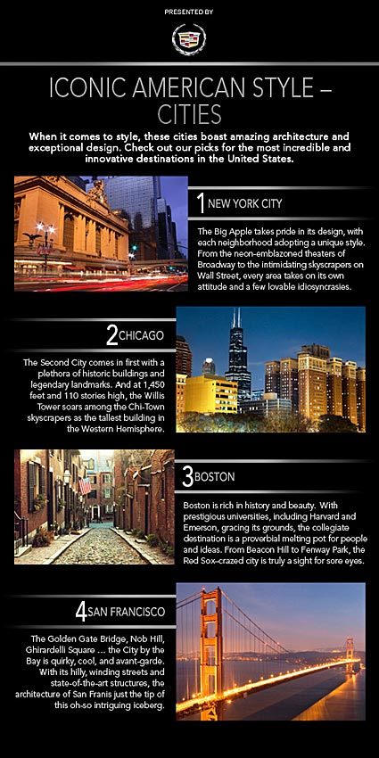 Iconic American Style - Cities